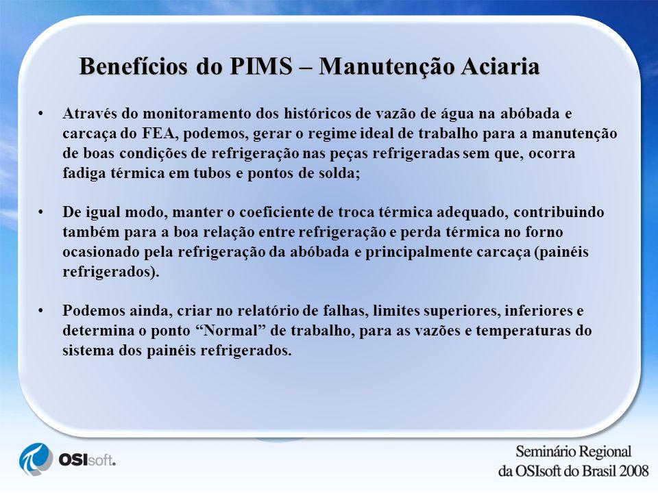 Benefícios do PIMS – Manutenção Aciaria