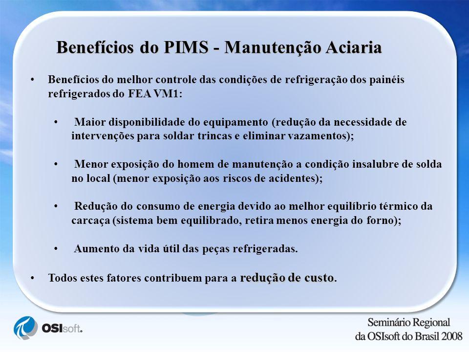 Benefícios do PIMS - Manutenção Aciaria