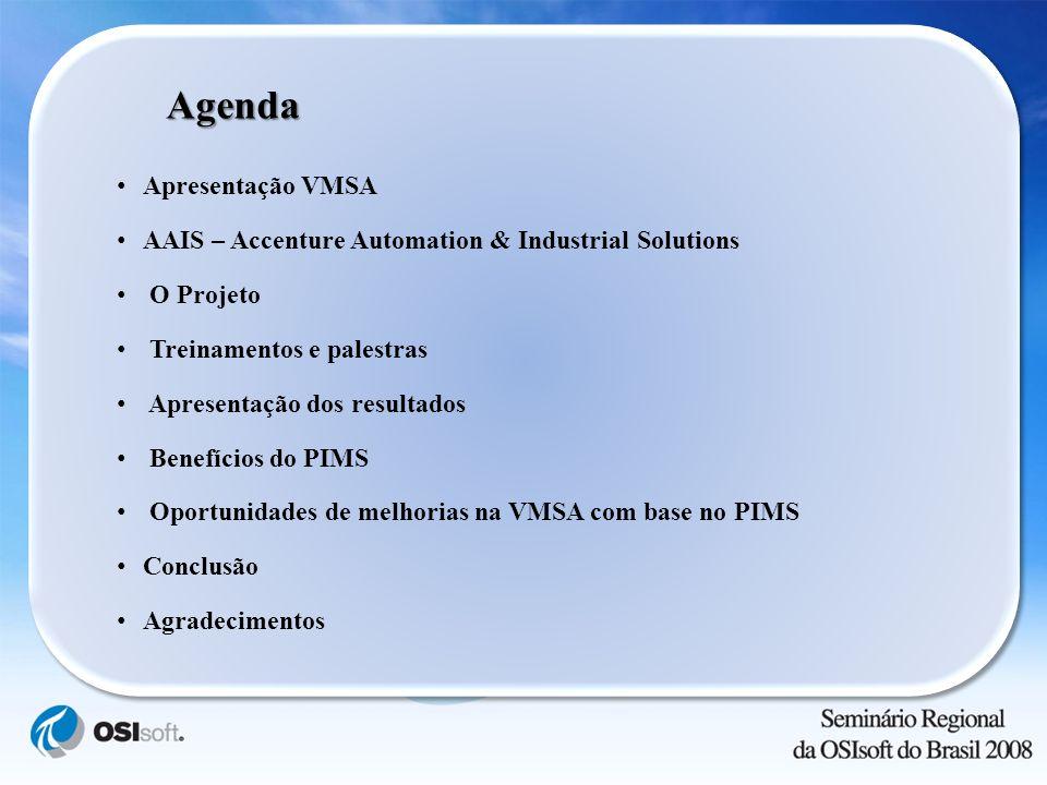 Agenda Apresentação VMSA