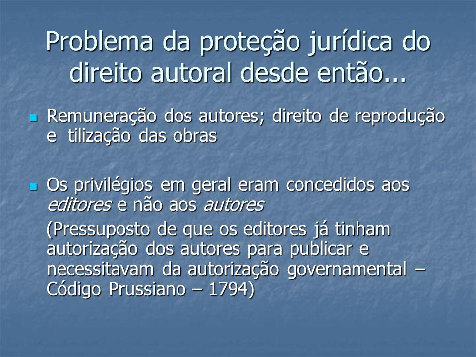 Problema da proteção jurídica do direito autoral desde então...