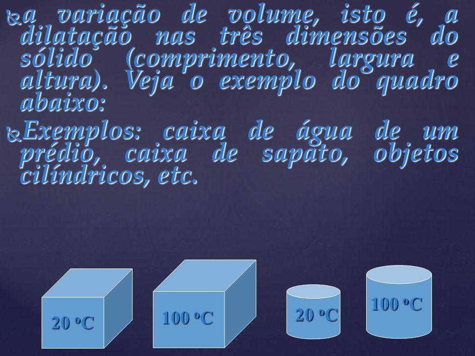 a variação de volume, isto é, a dilatação nas três dimensões do sólido (comprimento, largura e altura). Veja o exemplo do quadro abaixo: