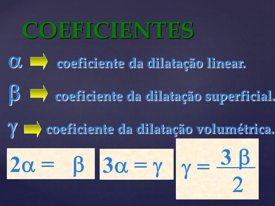COEFICIENTES coeficiente da dilatação linear.  coeficiente da dilatação superficial.  coeficiente da dilatação volumétrica.