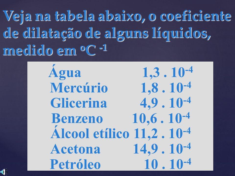 Veja na tabela abaixo, o coeficiente de dilatação de alguns líquidos, medido em oC -1