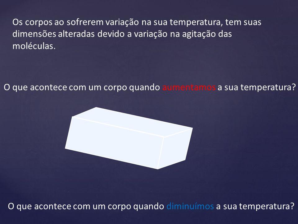 Os corpos ao sofrerem variação na sua temperatura, tem suas dimensões alteradas devido a variação na agitação das moléculas.