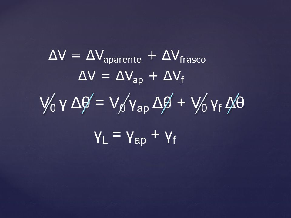 V0 γ Δθ = V0 γap Δθ + V0 γf Δθ γL = γap + γf