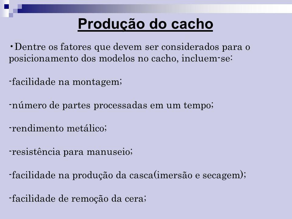 Produção do cachoDentre os fatores que devem ser considerados para o posicionamento dos modelos no cacho, incluem-se: