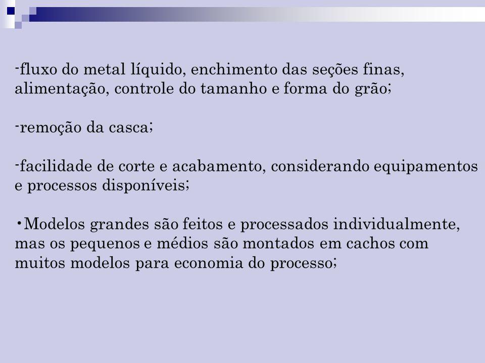 -fluxo do metal líquido, enchimento das seções finas, alimentação, controle do tamanho e forma do grão;