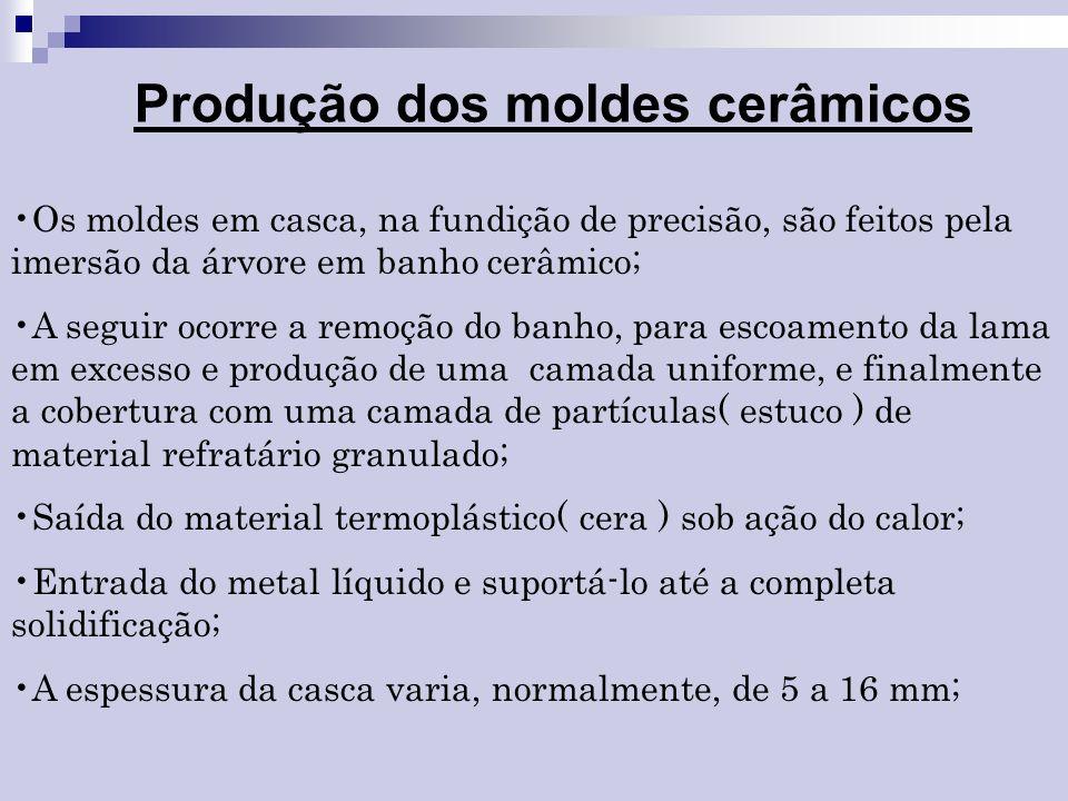 Produção dos moldes cerâmicos