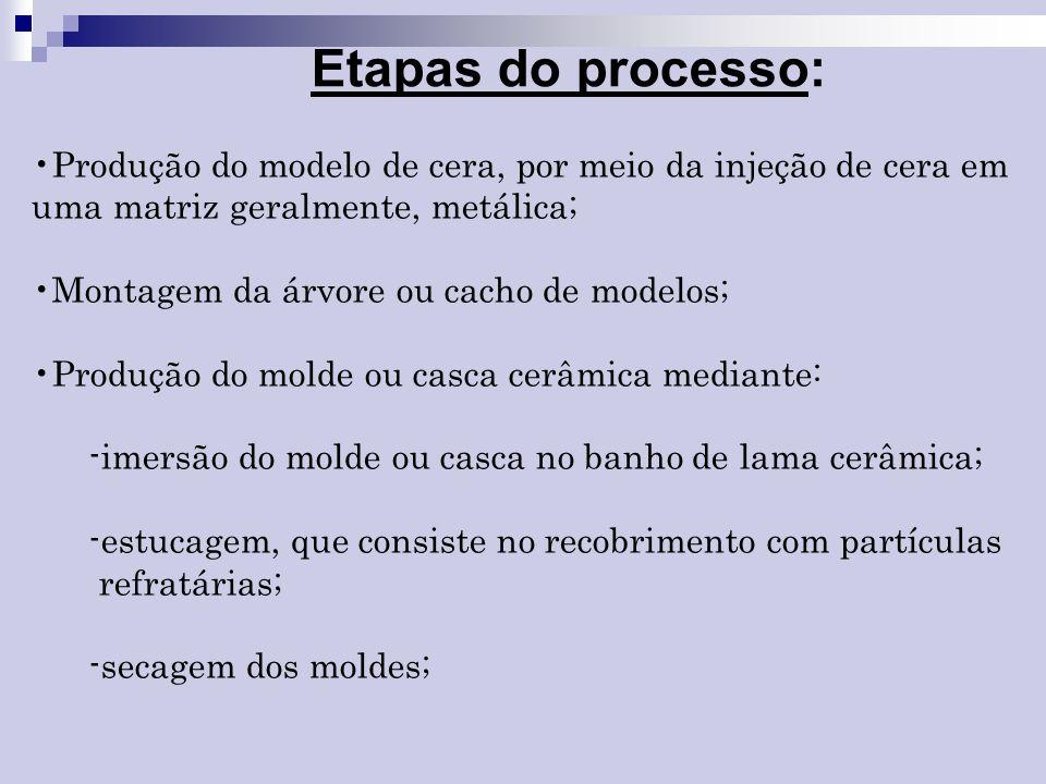 Etapas do processo: Produção do modelo de cera, por meio da injeção de cera em. uma matriz geralmente, metálica;