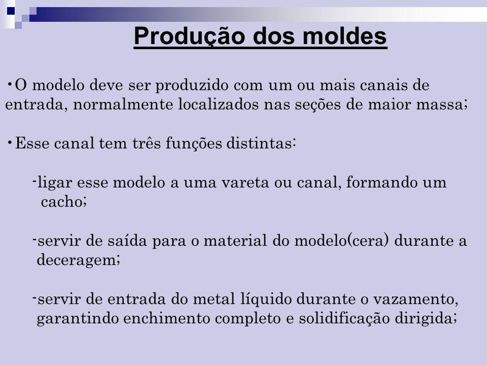 Produção dos moldesO modelo deve ser produzido com um ou mais canais de. entrada, normalmente localizados nas seções de maior massa;