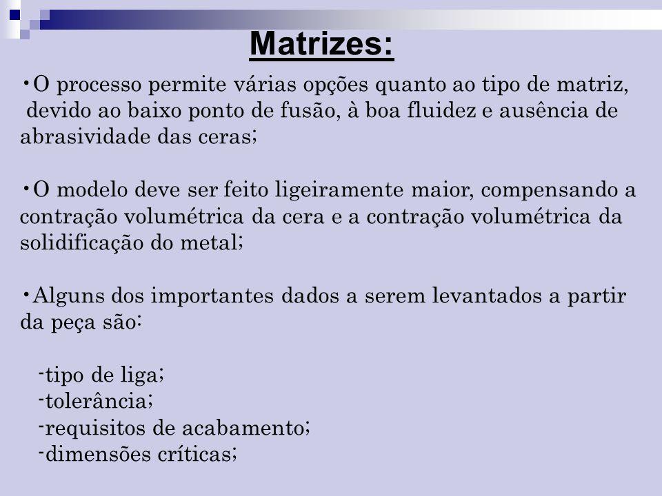Matrizes: O processo permite várias opções quanto ao tipo de matriz,