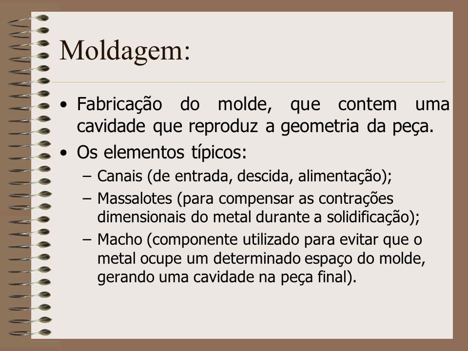 Moldagem:Fabricação do molde, que contem uma cavidade que reproduz a geometria da peça. Os elementos típicos: