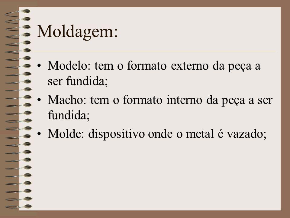Moldagem: Modelo: tem o formato externo da peça a ser fundida;