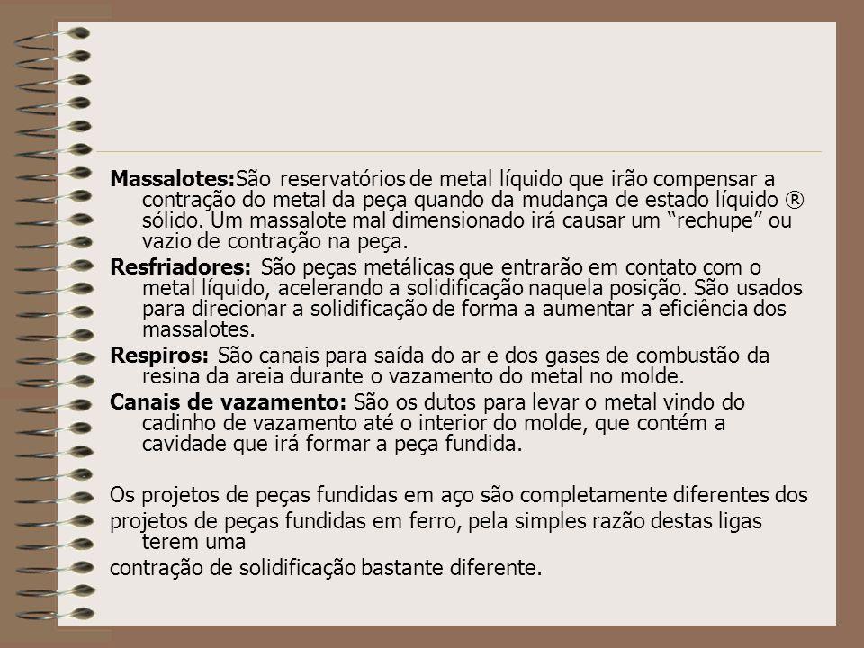 Massalotes:São reservatórios de metal líquido que irão compensar a contração do metal da peça quando da mudança de estado líquido ® sólido. Um massalote mal dimensionado irá causar um rechupe ou vazio de contração na peça.