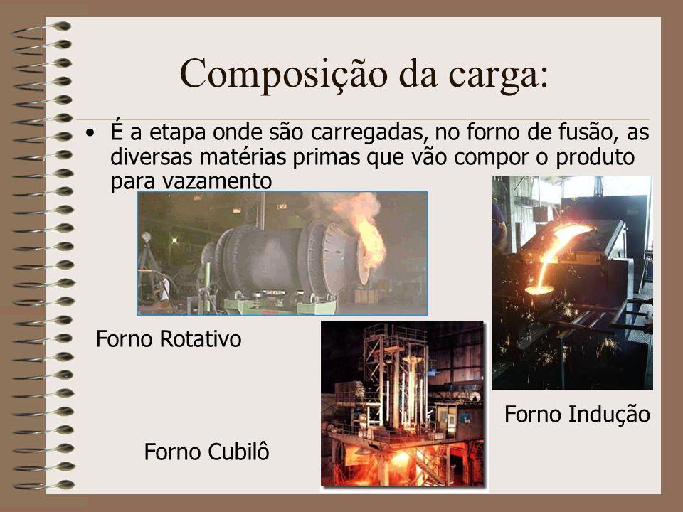 Composição da carga: É a etapa onde são carregadas, no forno de fusão, as diversas matérias primas que vão compor o produto para vazamento.