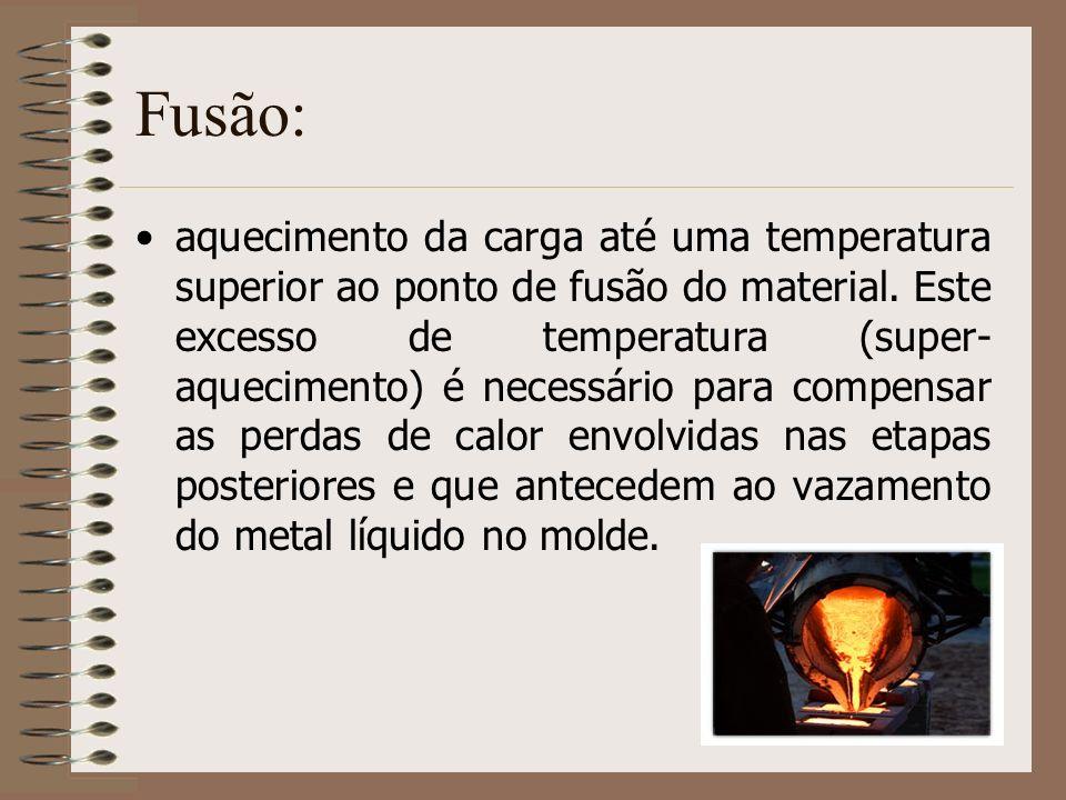 Fusão: