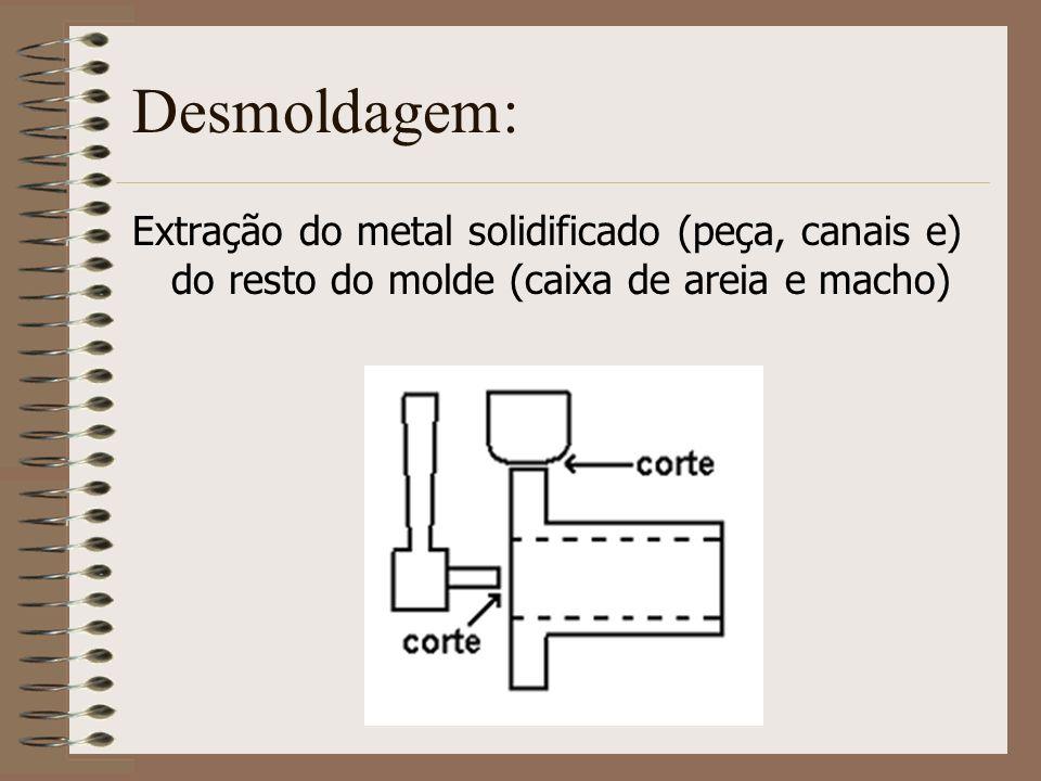 Desmoldagem: Extração do metal solidificado (peça, canais e) do resto do molde (caixa de areia e macho)