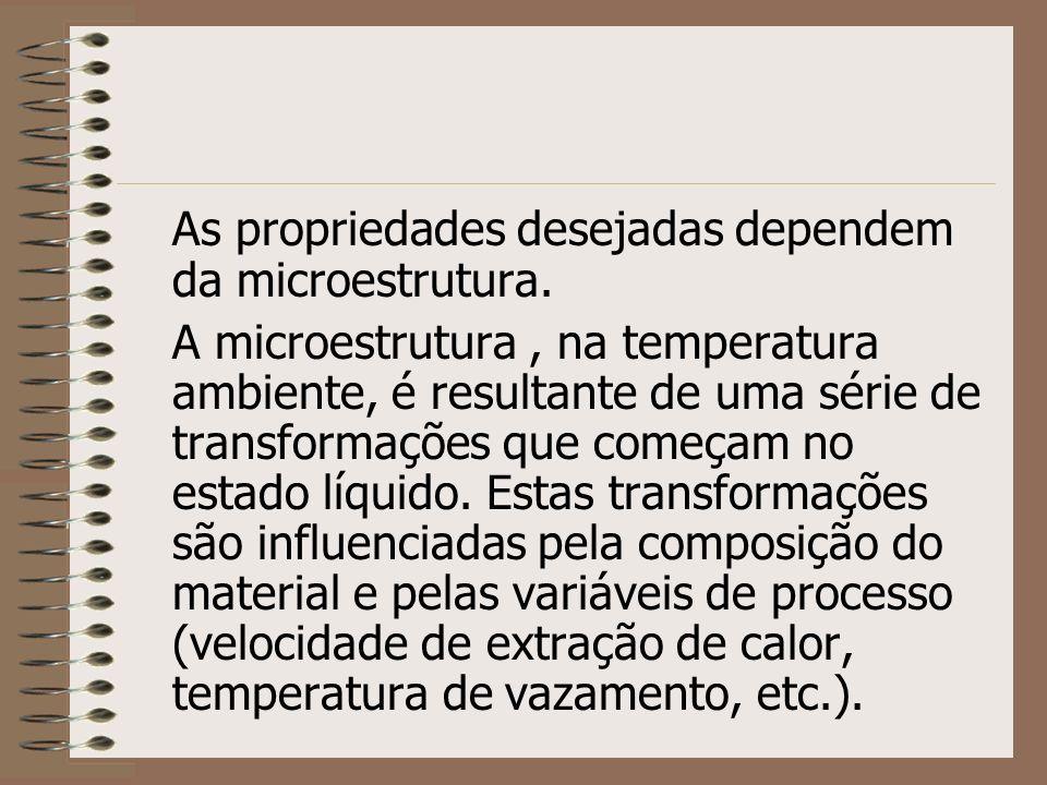 As propriedades desejadas dependem da microestrutura.