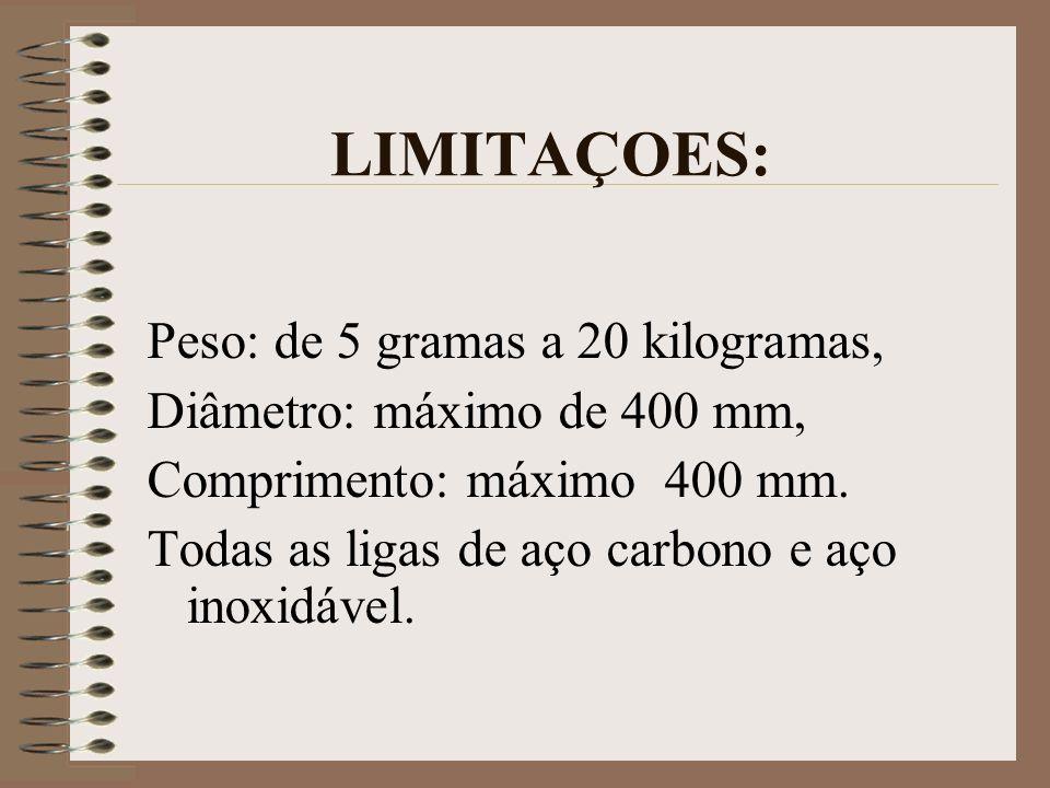 LIMITAÇOES: Peso: de 5 gramas a 20 kilogramas,