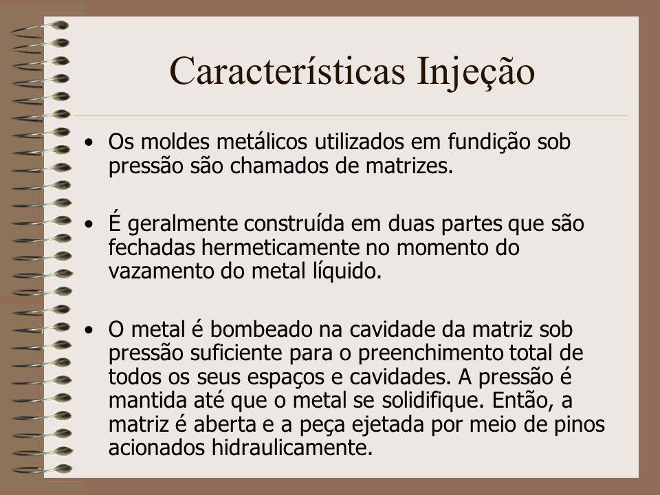 Características Injeção