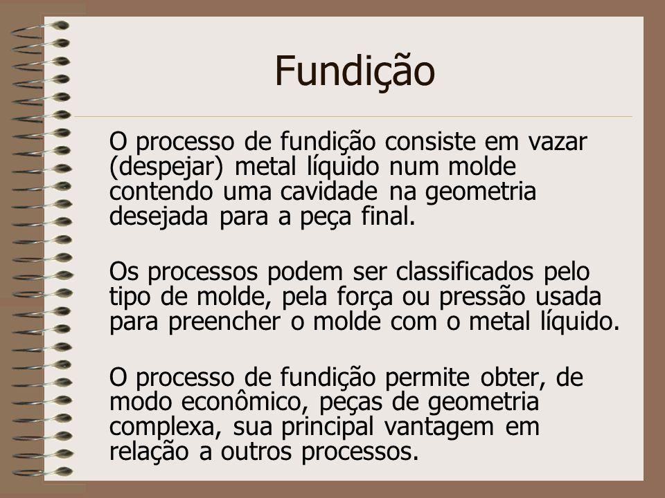 FundiçãoO processo de fundição consiste em vazar (despejar) metal líquido num molde contendo uma cavidade na geometria desejada para a peça final.