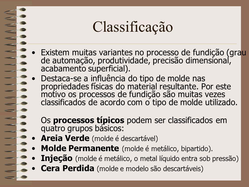 ClassificaçãoExistem muitas variantes no processo de fundição (grau de automação, produtividade, precisão dimensional, acabamento superficial).