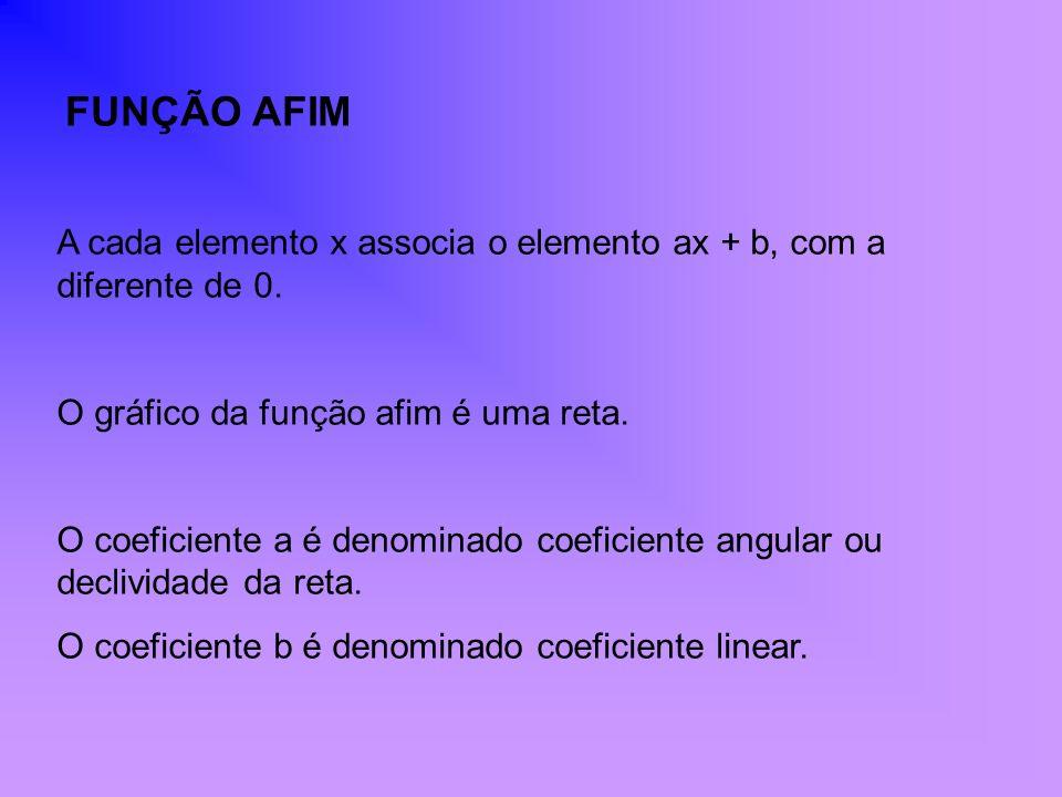 FUNÇÃO AFIM A cada elemento x associa o elemento ax + b, com a diferente de 0. O gráfico da função afim é uma reta.