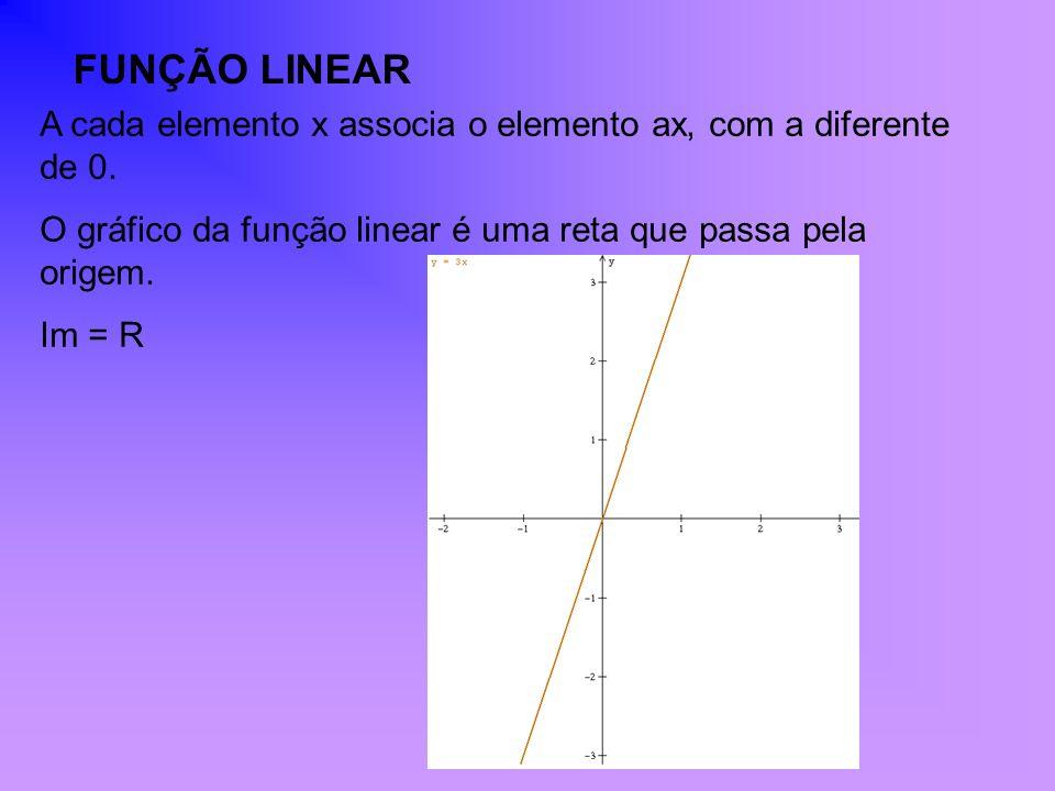 FUNÇÃO LINEAR A cada elemento x associa o elemento ax, com a diferente de 0. O gráfico da função linear é uma reta que passa pela origem.