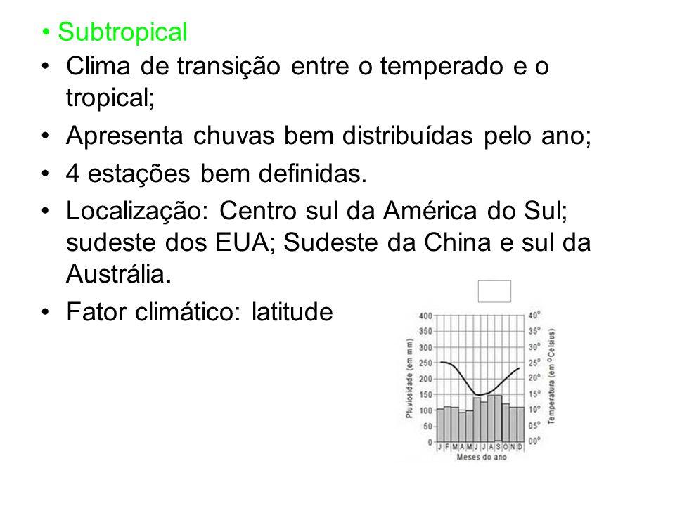 Subtropical Clima de transição entre o temperado e o tropical; Apresenta chuvas bem distribuídas pelo ano;