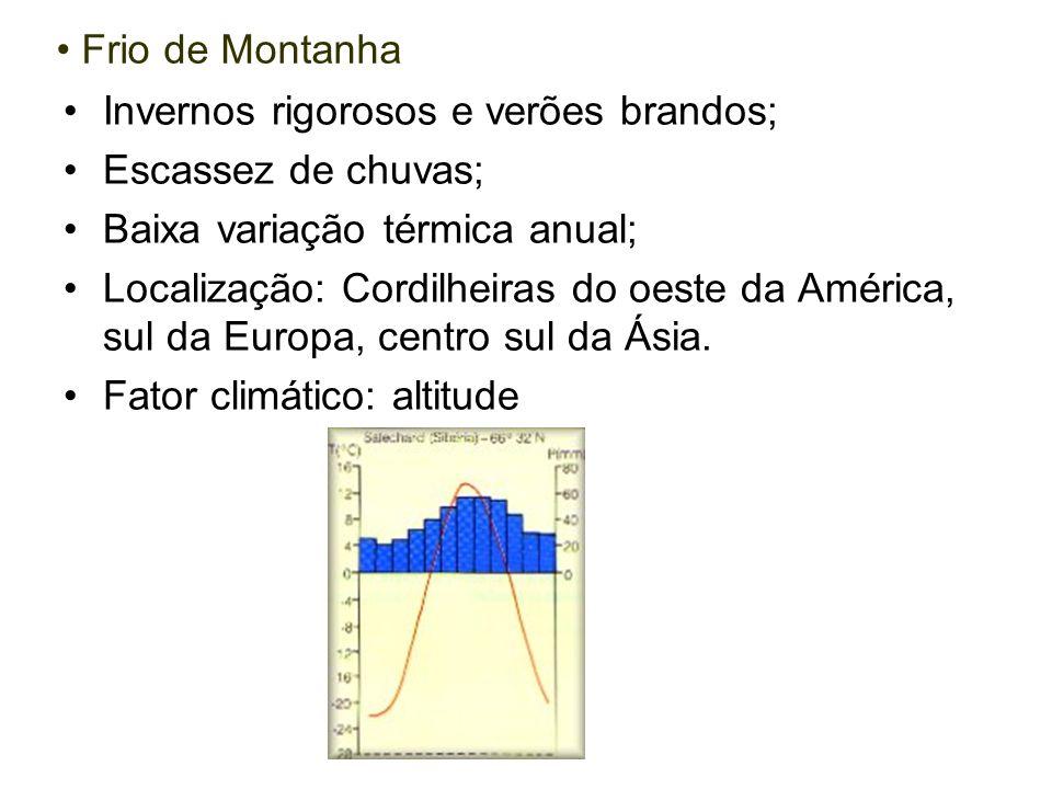 Frio de Montanha Invernos rigorosos e verões brandos; Escassez de chuvas; Baixa variação térmica anual;