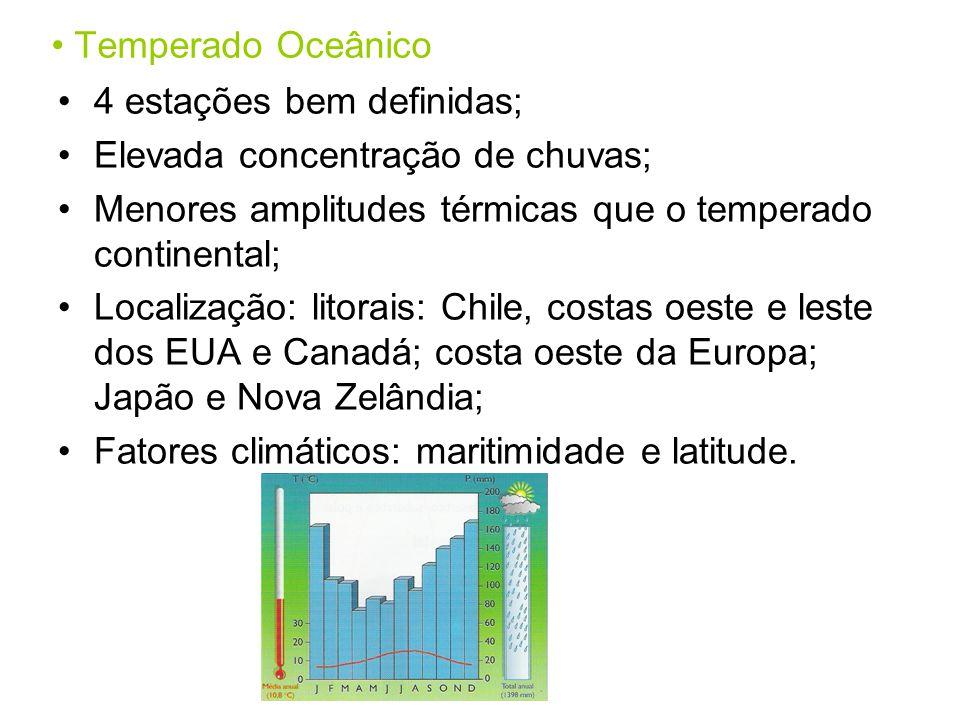 Temperado Oceânico 4 estações bem definidas; Elevada concentração de chuvas; Menores amplitudes térmicas que o temperado continental;
