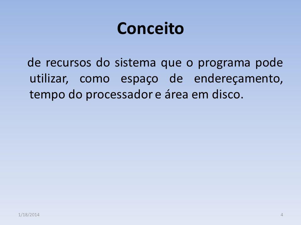 Conceito de recursos do sistema que o programa pode utilizar, como espaço de endereçamento, tempo do processador e área em disco.