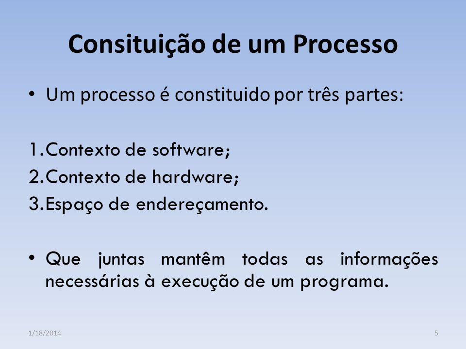 Consituição de um Processo
