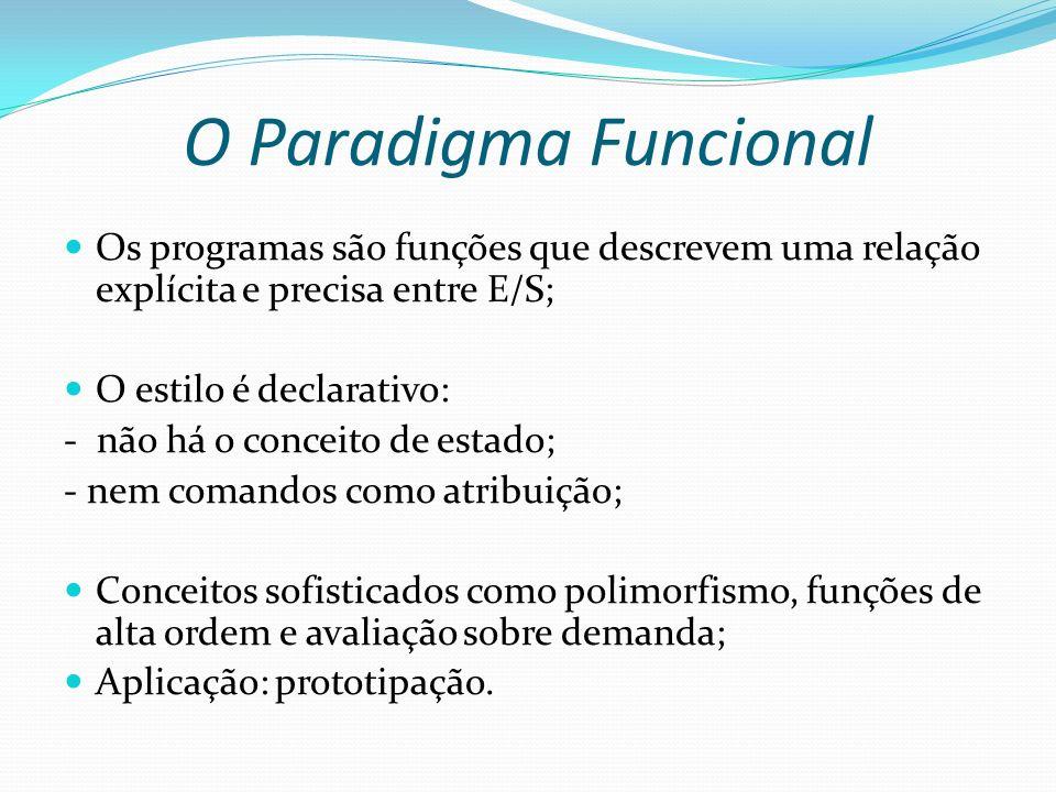 O Paradigma Funcional Os programas são funções que descrevem uma relação explícita e precisa entre E/S;