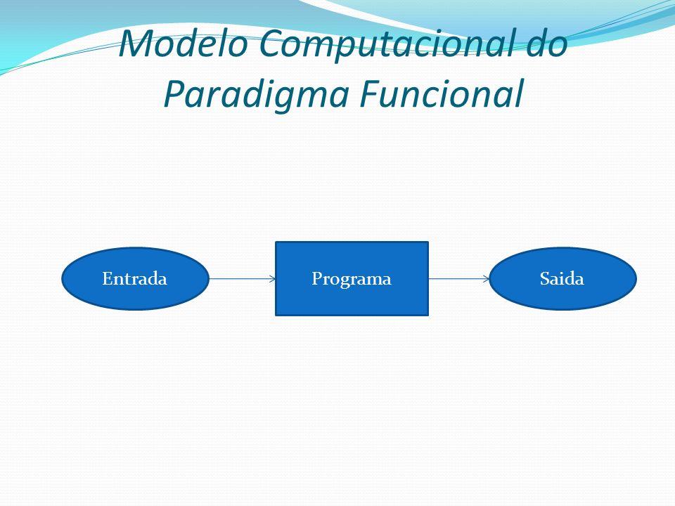 Modelo Computacional do Paradigma Funcional