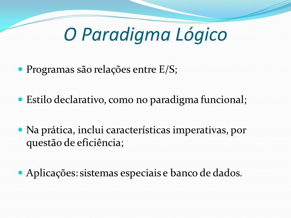 O Paradigma Lógico Programas são relações entre E/S;
