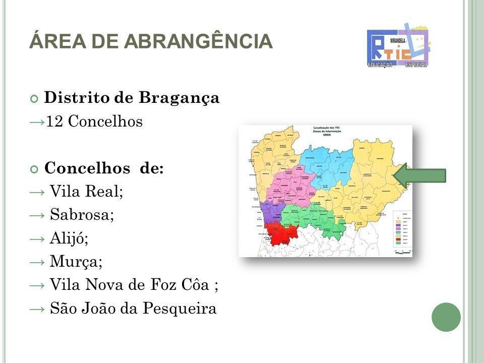 ÁREA DE ABRANGÊNCIA Distrito de Bragança →12 Concelhos Concelhos de: