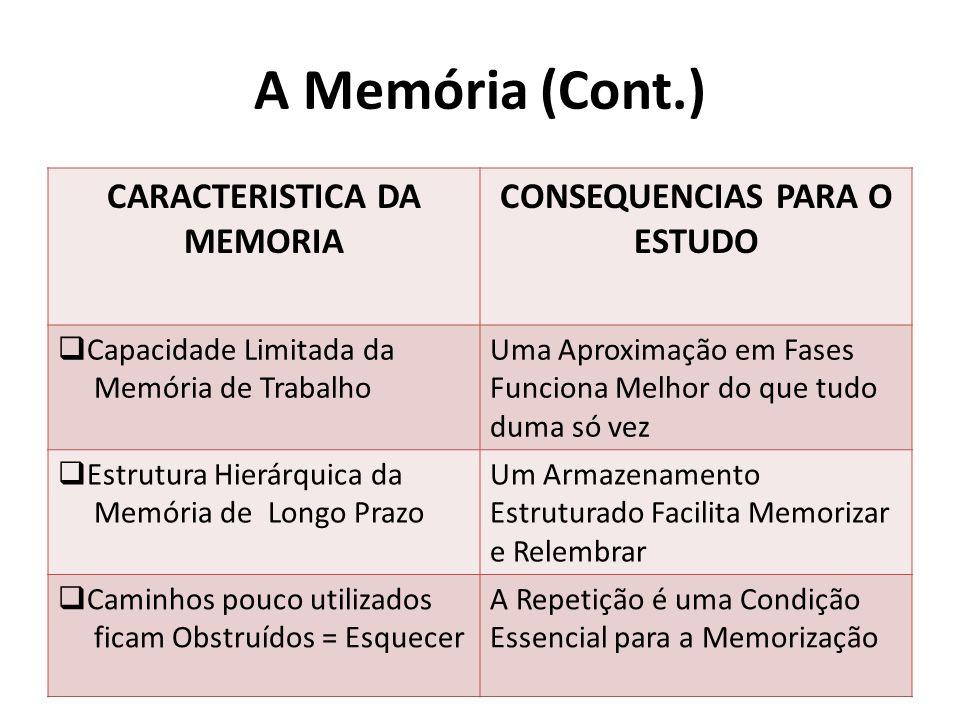 CARACTERISTICA DA MEMORIA CONSEQUENCIAS PARA O ESTUDO