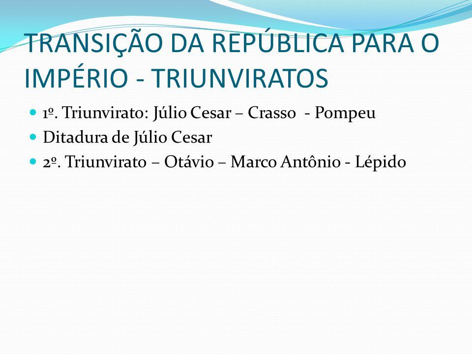 TRANSIÇÃO DA REPÚBLICA PARA O IMPÉRIO - TRIUNVIRATOS