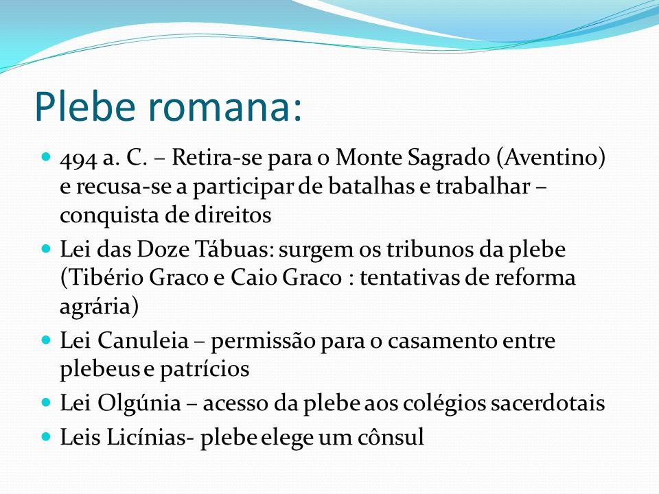 Plebe romana: 494 a. C. – Retira-se para o Monte Sagrado (Aventino) e recusa-se a participar de batalhas e trabalhar – conquista de direitos.