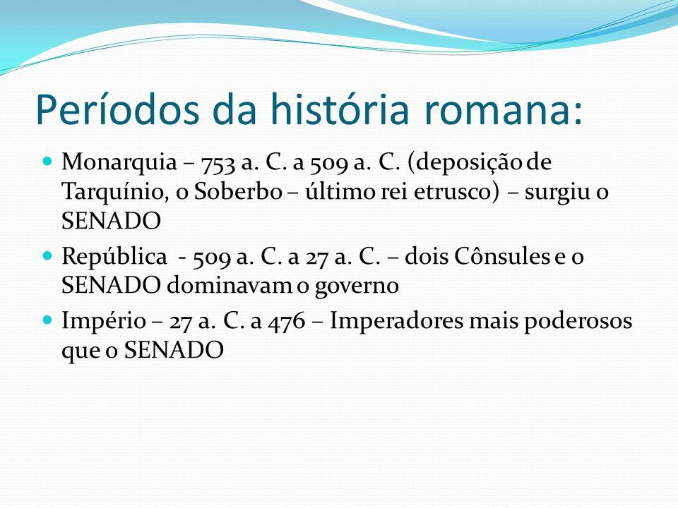 Períodos da história romana: