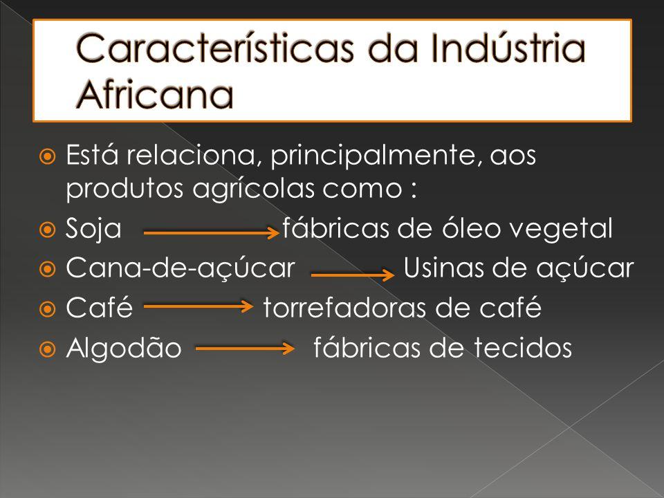 Características da Indústria Africana