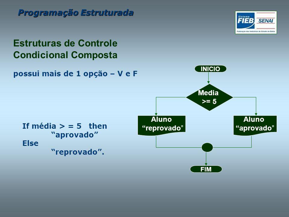 Estruturas de Controle Condicional Composta