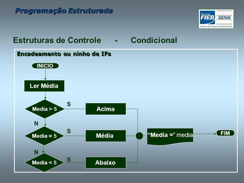 Estruturas de Controle - Condicional
