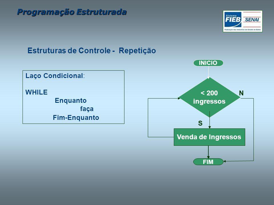 Estruturas de Controle - Repetição