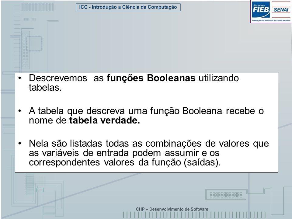 Descrevemos as funções Booleanas utilizando tabelas.