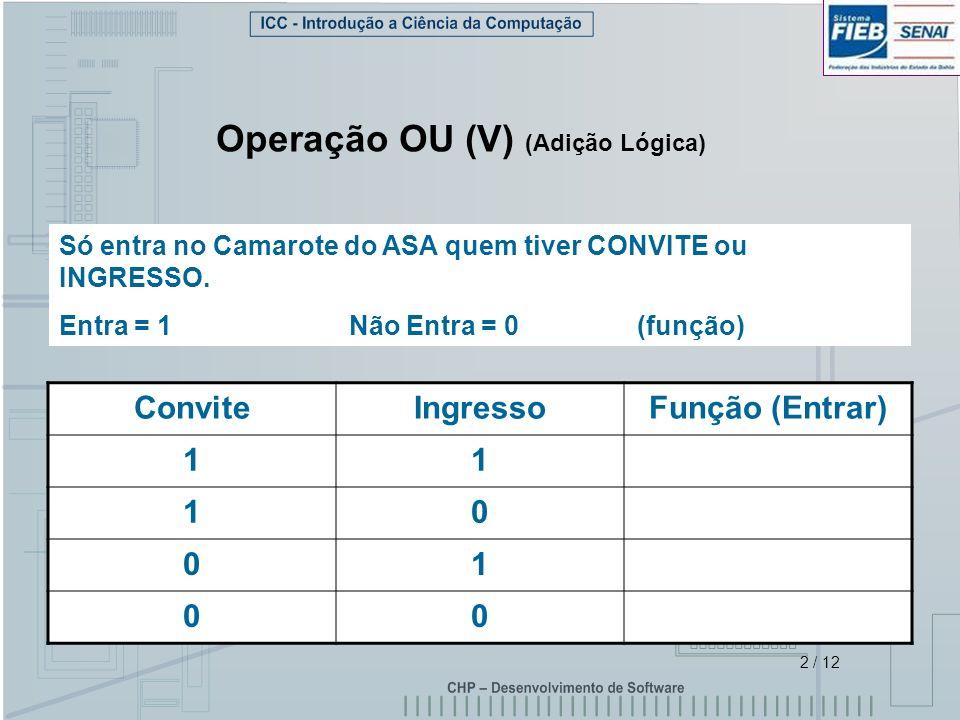 Operação OU (V) (Adição Lógica)