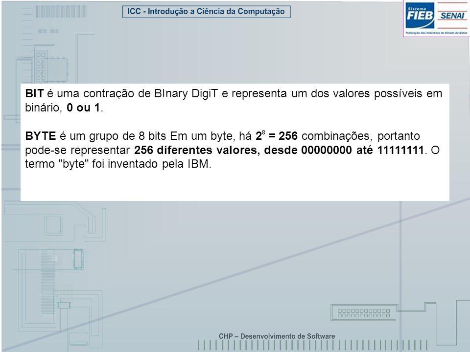 BIT é uma contração de BInary DigiT e representa um dos valores possíveis em binário, 0 ou 1.