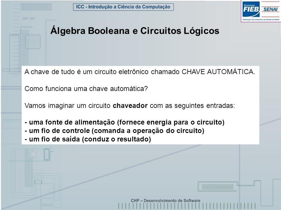 Álgebra Booleana e Circuitos Lógicos