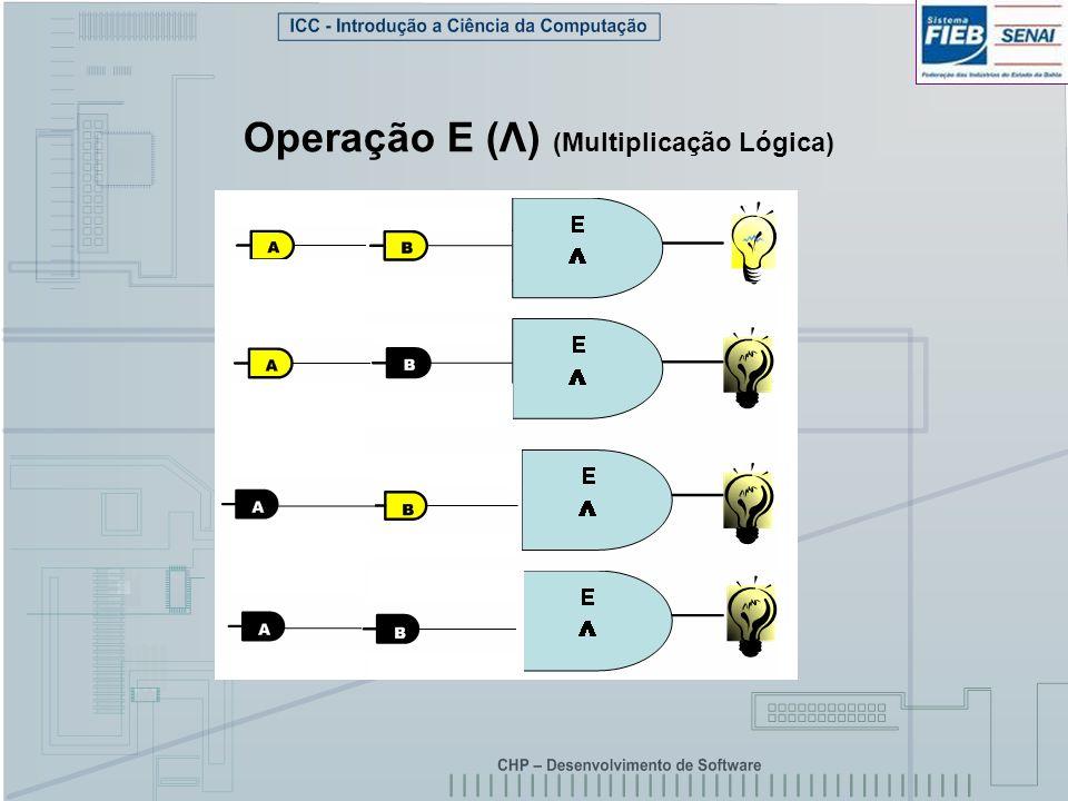 Operação E (Λ) (Multiplicação Lógica)